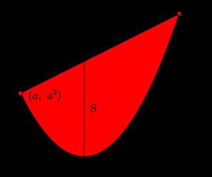 1/6公式を利用した面積-05