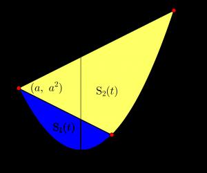 1/6公式を利用した面積-06