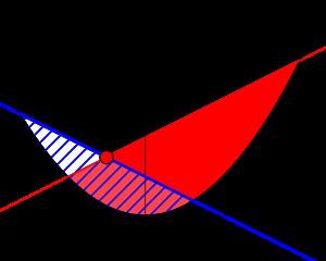 1/6公式を利用した面積-07