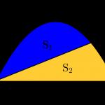 1/6公式を利用した面積-08