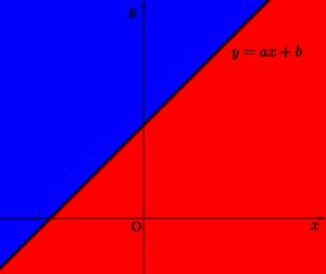 不等式と領域の図示-01