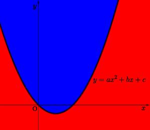 不等式と領域の図示-02
