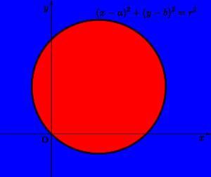 不等式と領域の図示-03