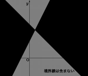 不等式と領域の図示-04