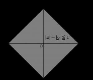 不等式と領域の図示-06