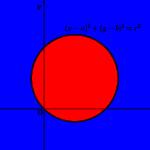 不等式と領域の図示-i
