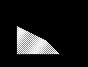 領域と最大最小の解法の手順-01