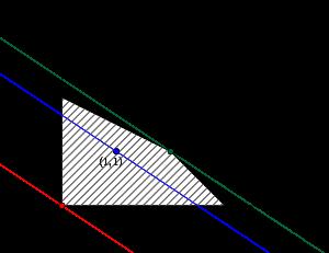 領域と最大最小の解法の手順-02