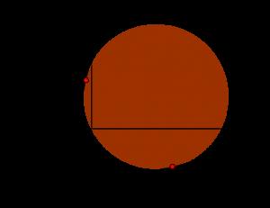 領域と最大最小-2-02