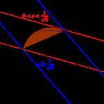 不等式と領域と最大最小(1)-i