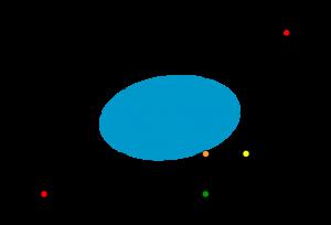 最短距離(最短経路)と組み合わせ-09