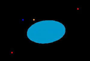最短距離(最短経路)と組み合わせ-11