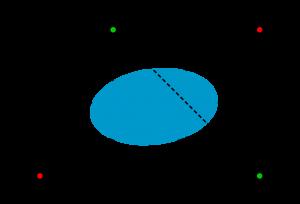 最短距離(最短経路)と組み合わせ-13