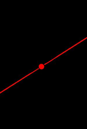 三次関数のグラフと極大・極小-01
