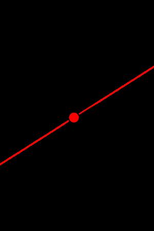 三次関数のグラフと極大・極小-02
