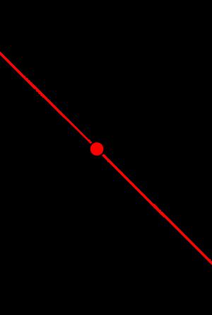 三次関数のグラフと極大・極小-03