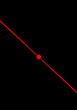 三次関数のグラフと極大・極小-04