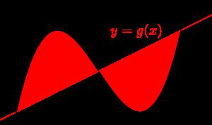 三次関数と面積-00