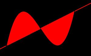 三次関数と面積-06