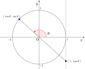 三角比-03