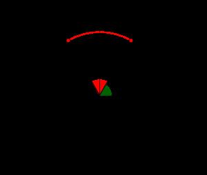 三角比の方程式と不等式(基本)-02