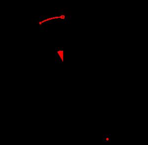 三角比の方程式と不等式(基本)-06