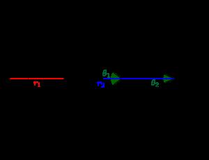 正弦定理の基本-03-03