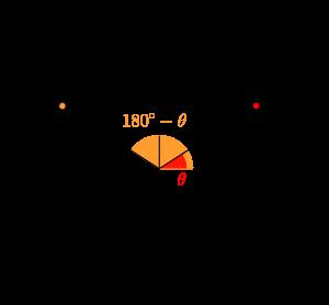 三角比の相互関係と値の求め方-02