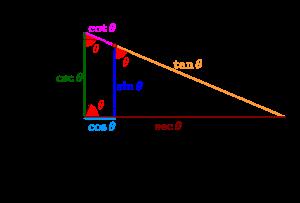 三角比の相互関係と値の求め方-03