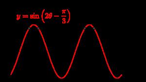 三角方程式と単位円とグラフ-02