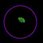 三角方程式と単位円とグラフ-i