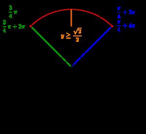 三角関数を含む不等式-01