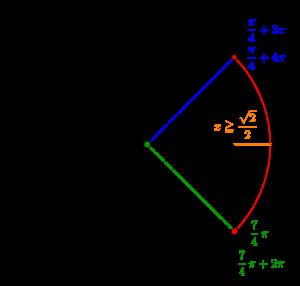 三角関数を含む不等式-02