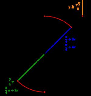 三角関数を含む不等式-03