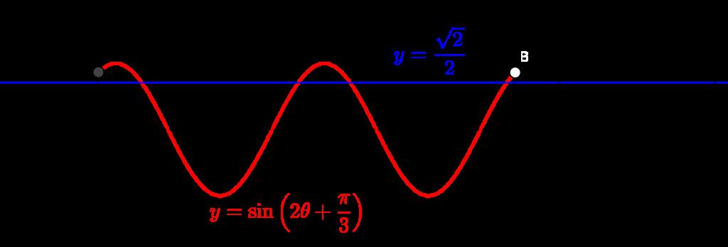 三角関数を含む不等式-04