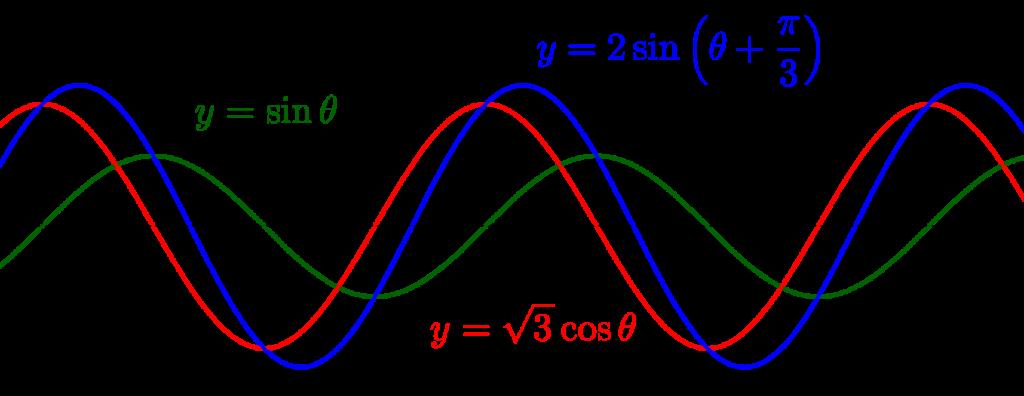 三角関数の合成-01