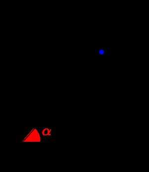 三角関数の合成-02