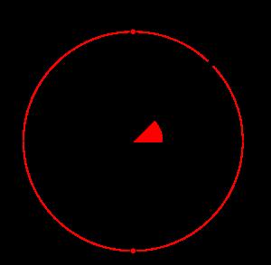三角関数の最大最小-02-01