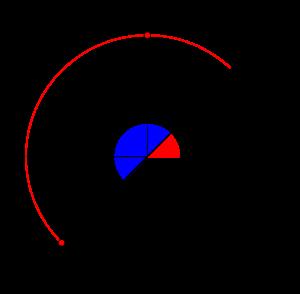 三角関数の最大最小-02-02