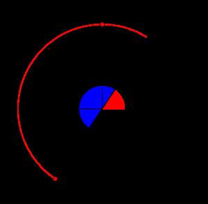 三角関数の最大最小-02-04
