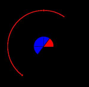 三角関数の最大最小-02-06