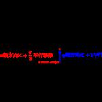 三角関数のグラフ2-i