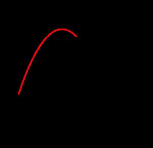 三角関数の最大最小-01-01
