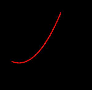 三角関数の最大最小-01-04