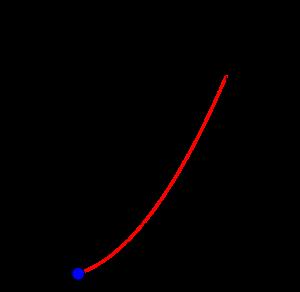 三角関数の最大最小-01-05
