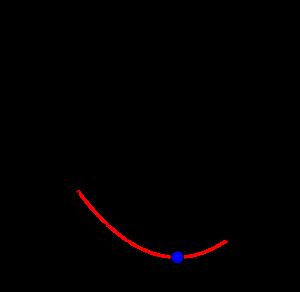 三角関数の最大最小-01-06
