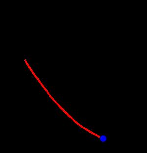 三角関数の最大最小-01-07
