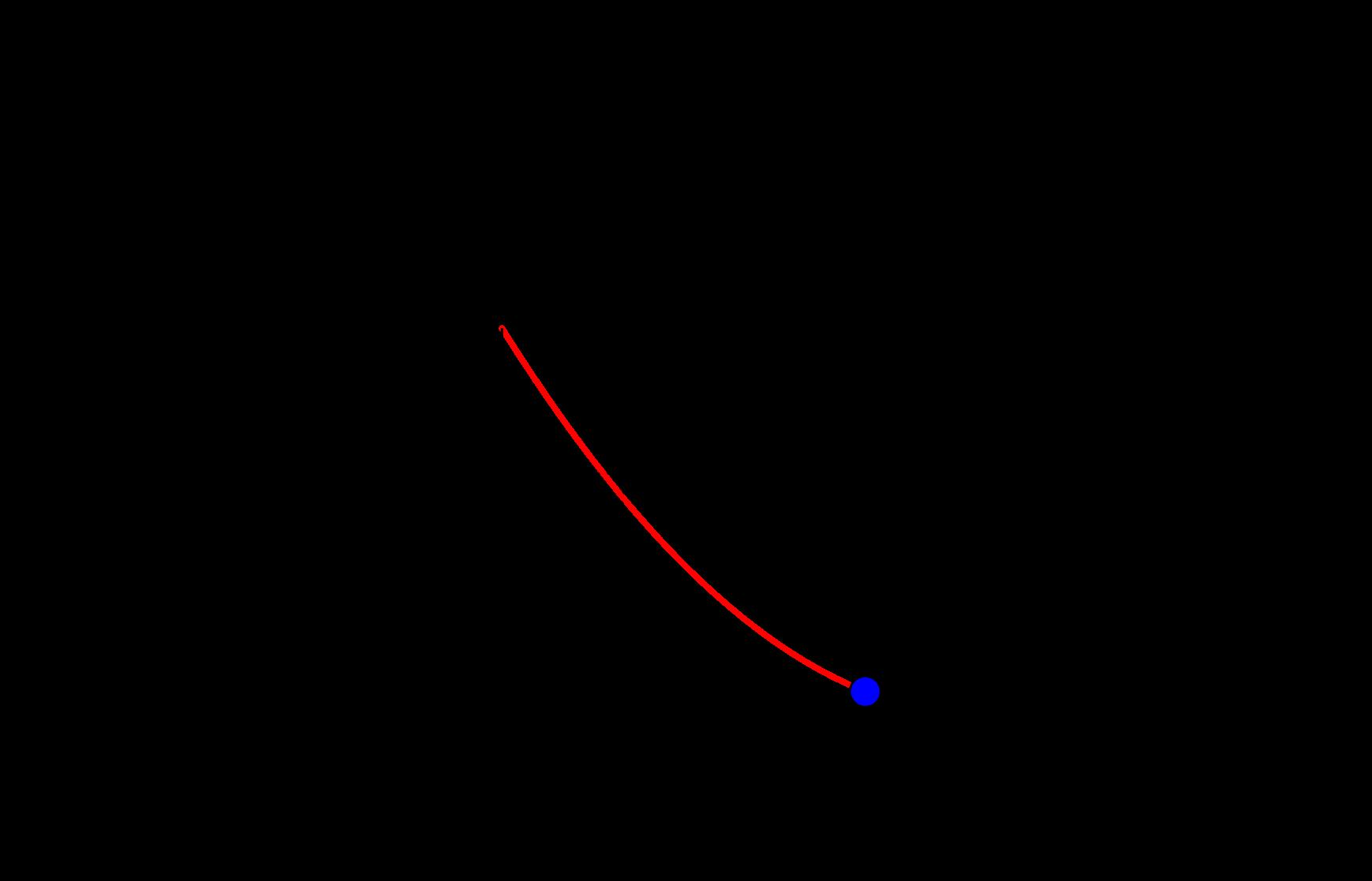 三角関数の最大最小(二次関数への変形)