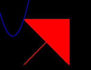 三角方程式・三角不等式と領域-04