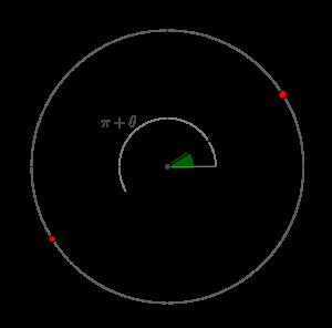 三角関数の性質-03